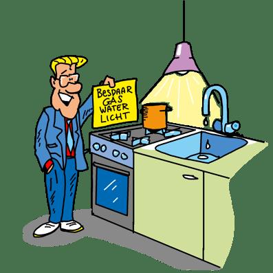 besparen op gas water licht